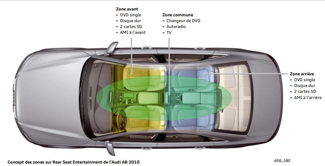 concept-des-zones-rear-seat.jpeg