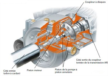 conception-systeme.jpg