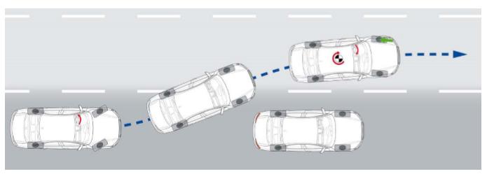 conduite-avec-regulation-ESC.png