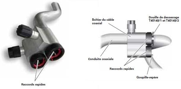 conduite-coaxiale-1.jpg