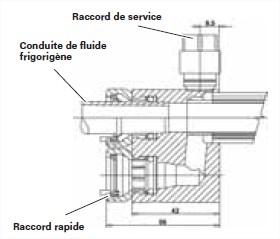 conduite-coaxiale-2.jpg