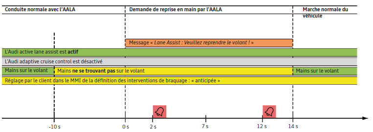 conduite-normale-AALA-2.png