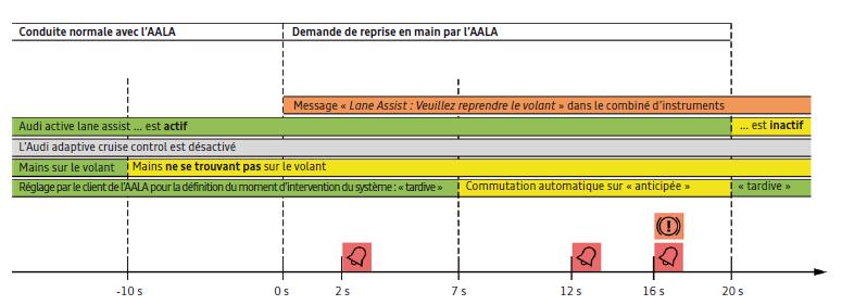 conduite-normale-AALA.png