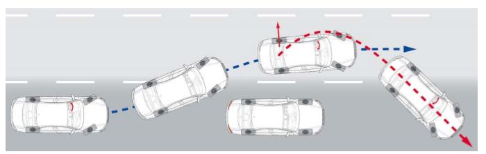 conduite-sans-regulation-ESC.png