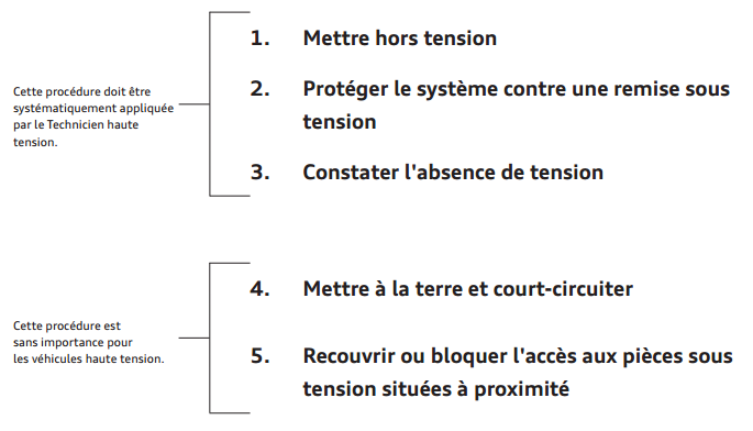 consignes-de-securite.png