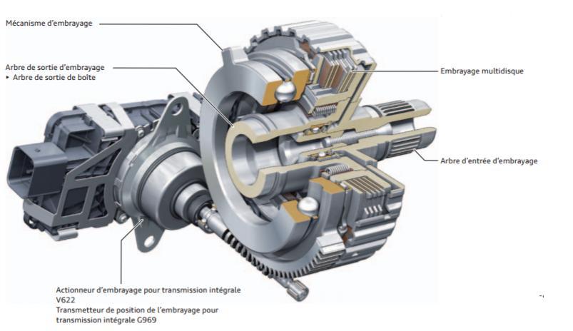 coupleur-transmission-integrale-2.jpeg