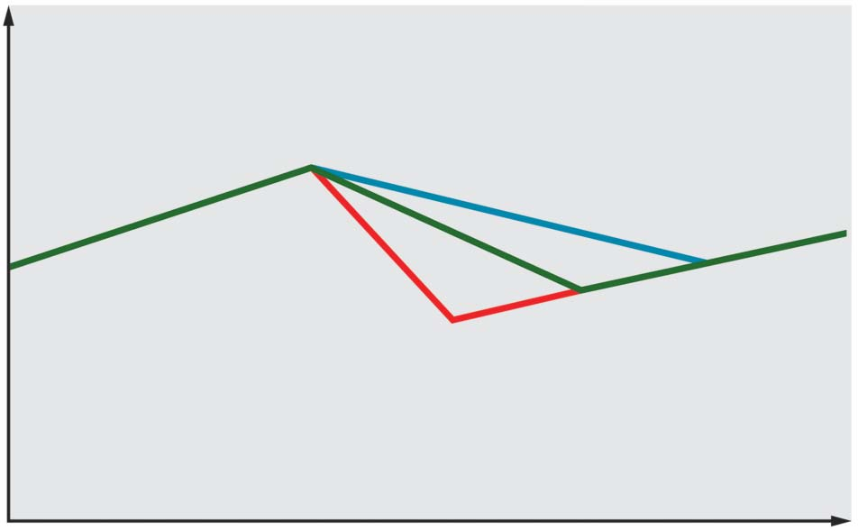 courbe-adaptation.jpg