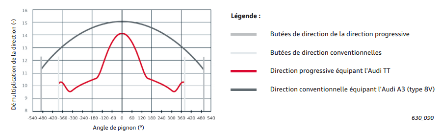 courbe-direction.png