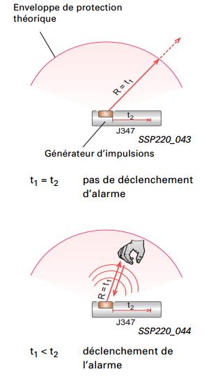 declanchement-alarme.png