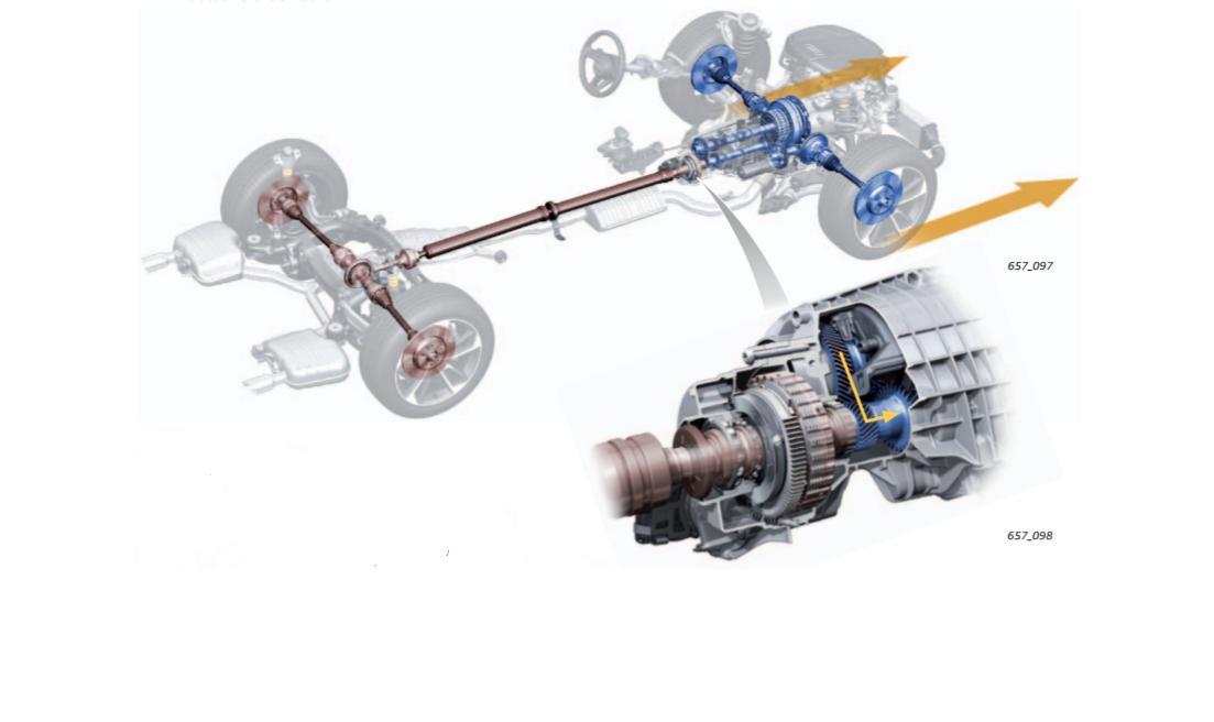 decouplage-transmission-integrale.jpeg