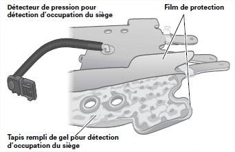 detecteur-pression.jpg
