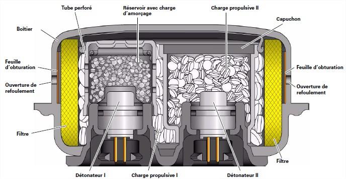 detonateur-airbag-1.jpg