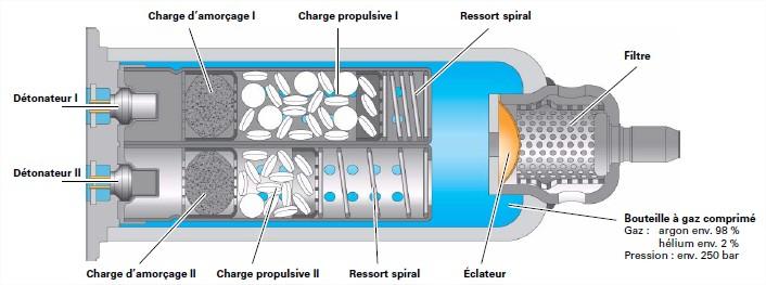 detonateur-airbag-2.jpg