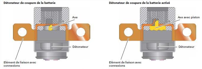 detonateur-coupure-batterie.jpg