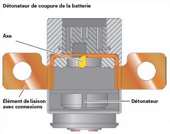 detonateur-de-coupure-de-la-batterie.jpg