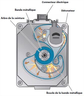 detonateur-du-retracteur-de-ceinture.jpg