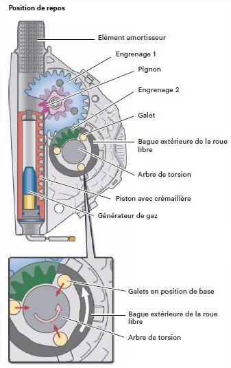 detonateur-retracteur-ceinture-1.jpg