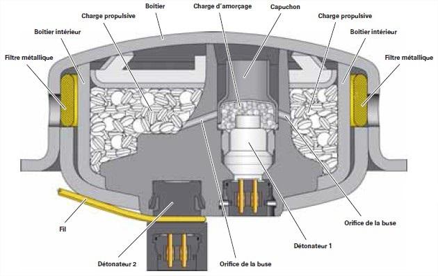 detonateur-sac-gonflable-1.jpg