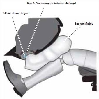 detonateur-sac-gonflable-genou.jpg