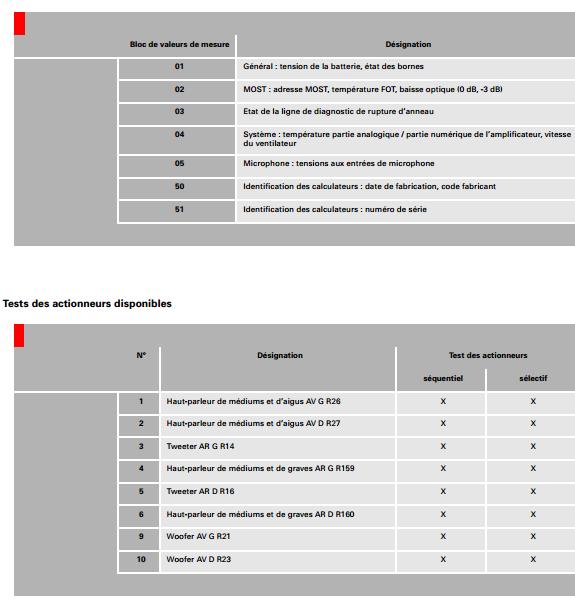 diagnostic-du-systeme-audio-1.png