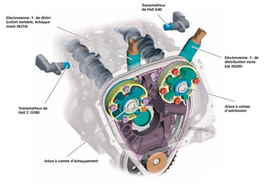 distribution-moteur-3l2-v6-fsi.jpeg
