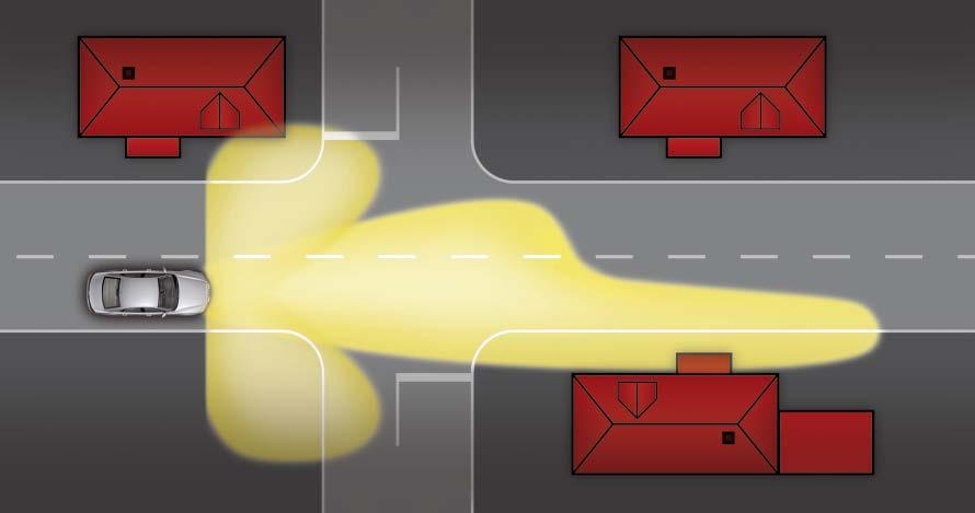 eclairage-aux-croisements-active.jpg