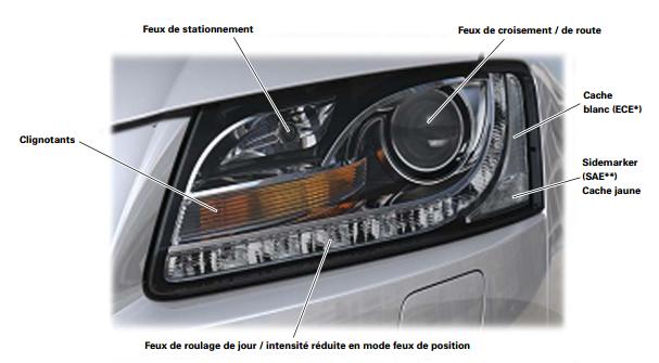 eclairage-exterieur-avant-2.png