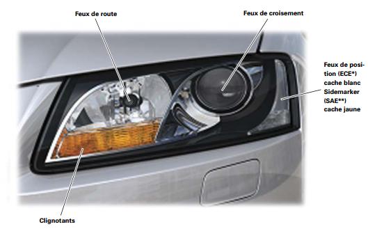 eclairage-exterieur-avant.png