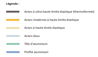 elements-rapportes-legende.png