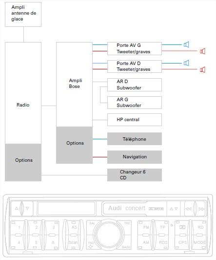equipement-autoradio-2.jpg