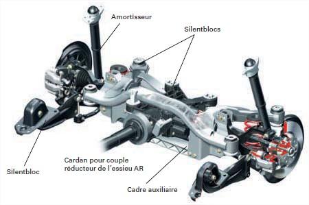 essieu-AR-transmission-4.jpg