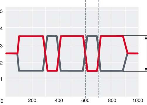 etats-du-signal.jpg