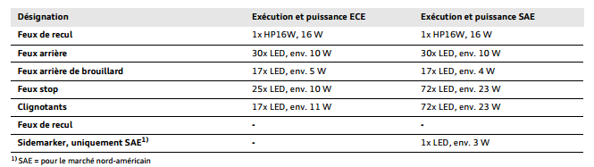 execution-puissance.png