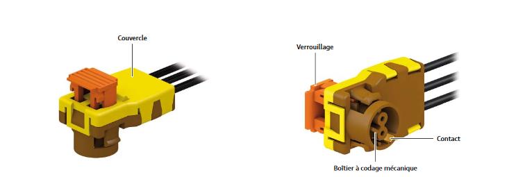 faisceaux-de-cables-electriques-airbag-A3.png