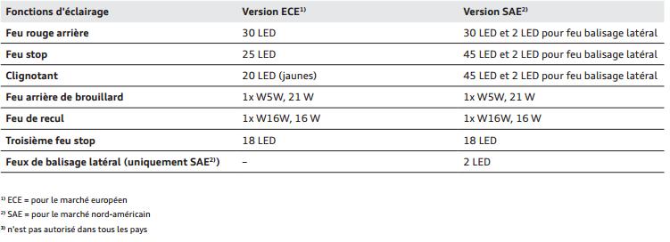 fonction-d-eclairage-2.png