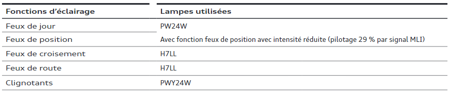 fonction-eclairage-lampe-utilisee.png