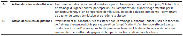 fonctions-systeme-audi.png