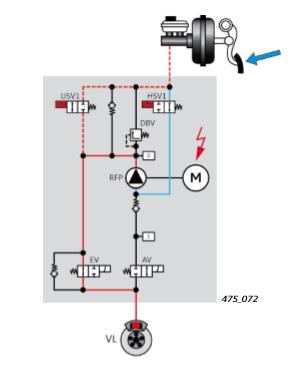 freinage-avec-regulation-HBA--Phase-1.png
