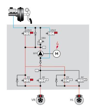 freinage-avec-regulation-HBA-schema-phase2.png