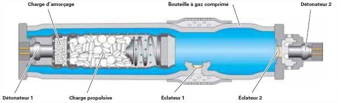 Top Audi A5] Protection des occupants, systèmes de sécurité (Page 1  NO52
