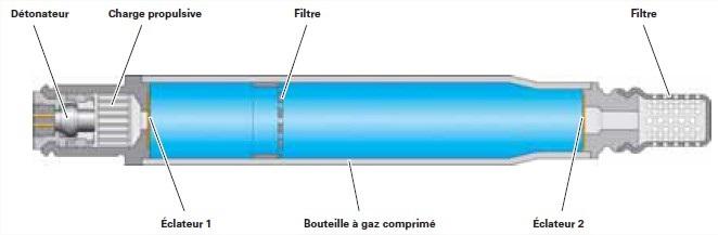 generateur-de-gaz-6.jpg