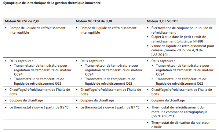 gestion-thermique_20160915-2231.png
