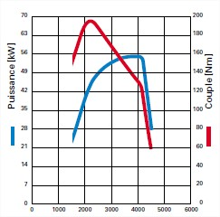 graph-14-TDI.jpg