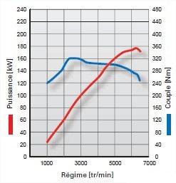 graph-moteur-1_20150813-0309.jpg