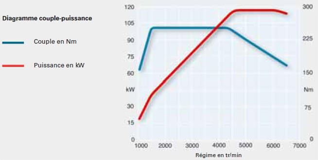 graph-moteur-1_20150815-1331.jpg