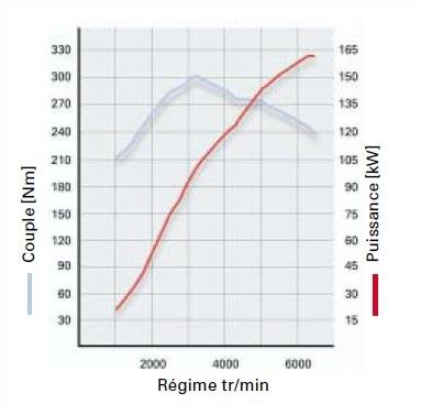 graph-moteur-2.jpg
