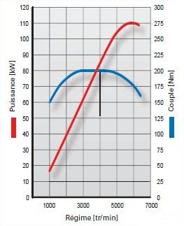 graph-moteur-2_20150812-1507.jpg