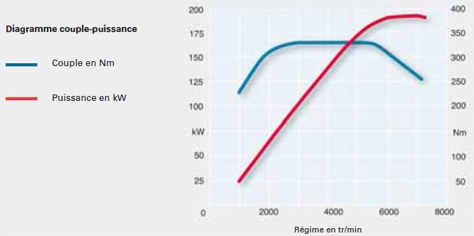 graph-moteur-2_20150815-1334.jpg