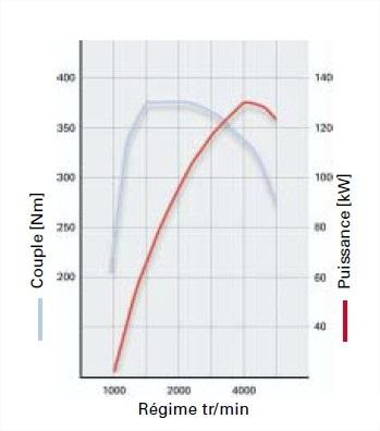 graph-moteur-3.jpg