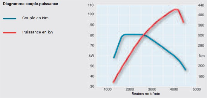 graph-moteur-3_20150815-1338.jpg